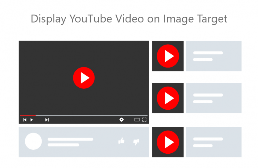 display YOUTUBE Video on an image target using vuforia